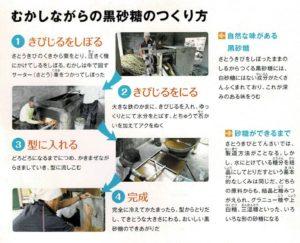 イラストと地図からみつける!日本の産業・自然〈第1巻〉掲載箇所写真